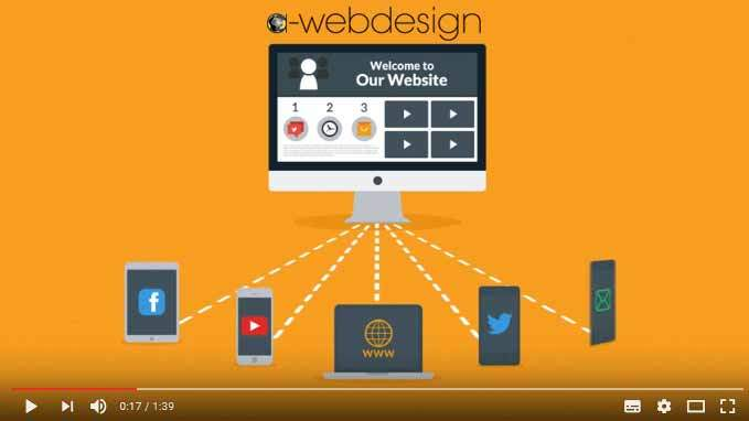 A Webdesign Online Marketing